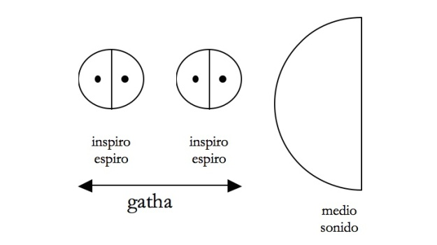 gatha1
